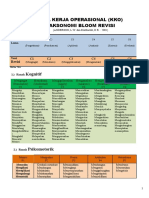 KKO Taksonomi Bloom Revisi Anderson (1)