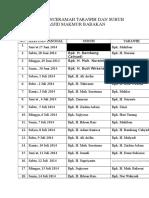 Jadwal Penceramah Tarawih Dan Subuh