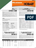 AWS Classification