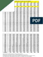 Copy of Raj Mohan New Rates