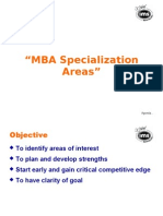 Specializations in MBA