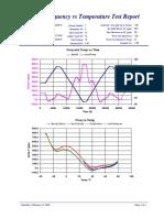 Esterline Research & Design - Frequency vs Temperature Test Report