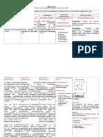tesis matriz de consistencia - CONTABILIDAD AMBIENTAL Y   LAS  EMPRESAS EXTRACTIVAS MINERAS FORMALES EN LA  PROVINCIA DE TAMBOPATA - 2014.doc