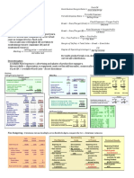 Accounting formulas and more