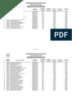 1er Examen Cepreunu 2016 III Pucallpa