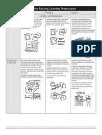 narrative reading learning progression