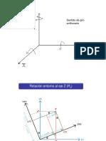 Tema6 Anexo(Rotaciones Planas)