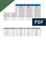 Ejercicios de Excel ,Profesor Edwar Poma Galindo
