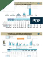Encuesta sobre Macri y tarifazos PASCAL-UNSAM