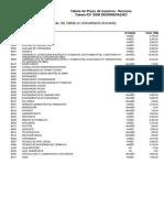 Tabela de Insumos Por Grupo 021 SEM DESONERACAO