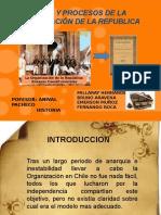 Constitucion 1833 Trabajo en Grupo