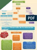 pedagogia infantil.pptx