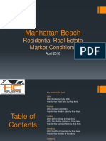 Manhattan Beach Real Estate Market Conditions - April 2016