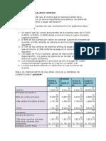 Proyeccion Del Balance General