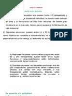 DIAPOSITIVAS TIPOS DE EMPRESA.pptx