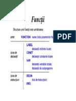 Functii.doc