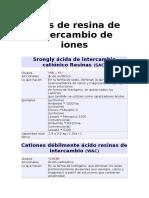 Tipos de Resina de Intercambio de Iones
