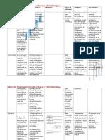 metodologias desarrollo software.docx