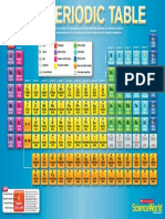 sw-periodicposter