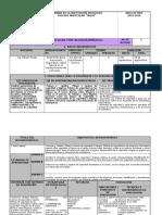 Plan de Bloques Seguridad y Salud en El Mantenimiento de Vehiculos 2015-2016