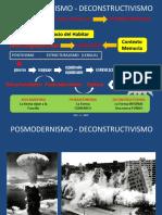 Posmodernismo y Deconstructivismo