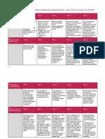 competentiemodel-competentieniveaus-leraren-en-pabo-studenten
