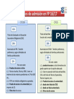 Criterios de Admisión en FP 16/17
