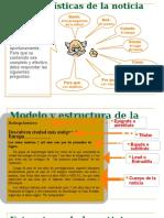 Caracteristicas y Estructura Noticia