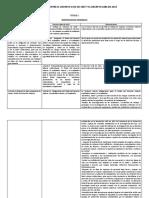 2. Comparativo Entre El Decreto 1335 de 1987 y El Decreto 1886 de 2015