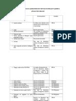 Materiales Para El Laboratorio de Ciencias Naturales y Quimica (1)