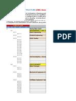 General Cost Breakdown Structure