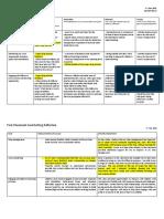 edfx316 goal setting plan