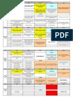 Jadwal Kedokteran Komunitas Reguler Akhir 2011-2012