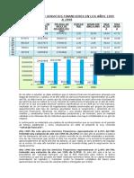 Análisis de Los Servicios Financieros en Los Años 1995 a 1999 (1)