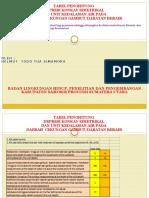 Tabel Penghitung Depresi Konkav Simetrikal Dan Unit Kedalaman Air Pada Daerah Cekungan Gambut Atau Daratan Berair