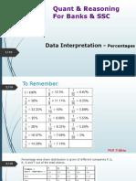 Data Interpretation - Percentages