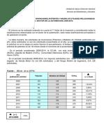 Sector Automocion 2006-2014