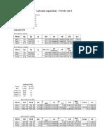 Calcul Perete Ax 9 (Sectiune I)