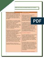 Metodologia y Aprendizaje Universitario Listo