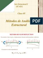 CLASE 5ta Método de Slope Deflection