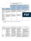 ngss science integration ldc 9-12 rubric-3