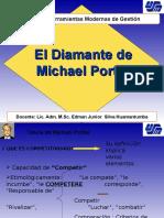 El Diamante de Porter.