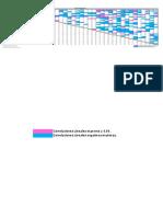 Indices de Correlacion de Pearson