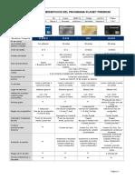 LO-5.0.1 Beneficios Del Programa Planet Premium (1)