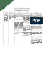 Informe Del Epp Del Área de Formación Ciudadana y Cívica Profesor Pedro Barrios Heredia