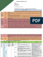 Planificaciòn Anual 2015 Mod1