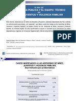 Asesorias y Equipo Tecnico - Problematicas.pdf