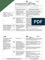 Planificacion Unidad 2 2016 Independencia de Chile