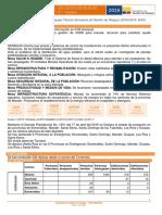 Informe-de-Situacion de saludación-28.-20-04-2016-0830