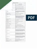 Instructivo de uso de botiquin.PDF